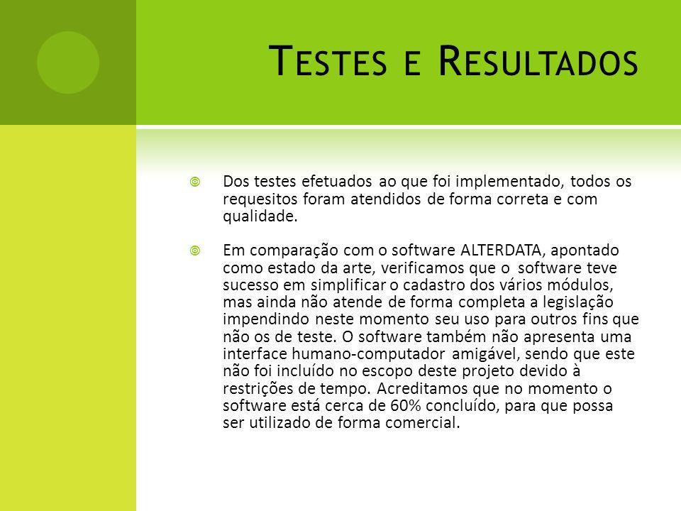 Testes e Resultados Dos testes efetuados ao que foi implementado, todos os requesitos foram atendidos de forma correta e com qualidade.