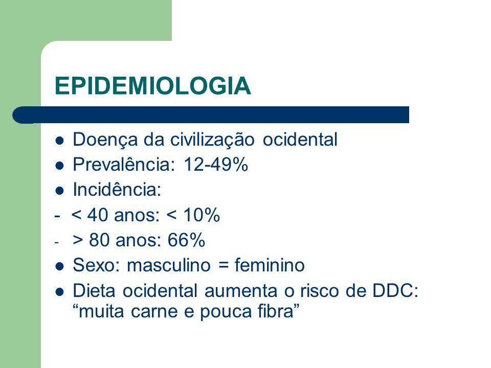 EPIDEMIOLOGIA Doença da civilização ocidental Prevalência: 12-49%