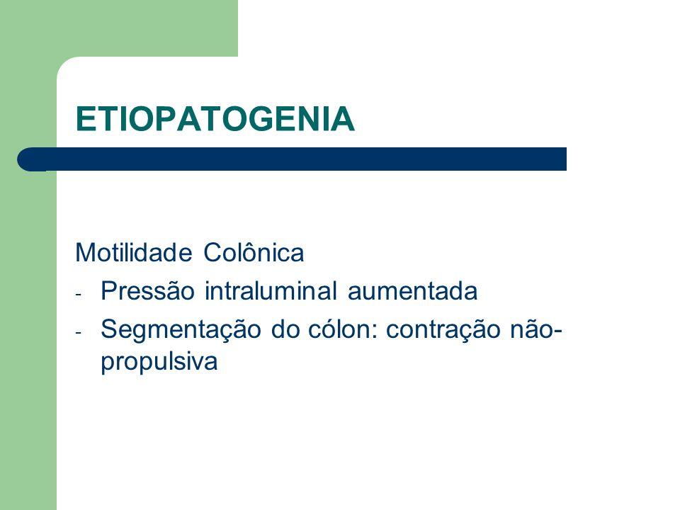 ETIOPATOGENIA Motilidade Colônica Pressão intraluminal aumentada