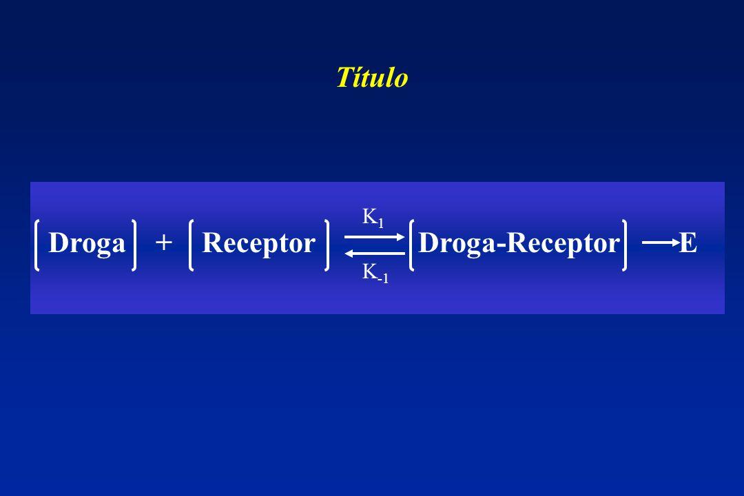 Droga + Receptor Droga-Receptor E