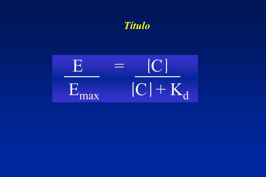 Título E = C Emax C + Kd