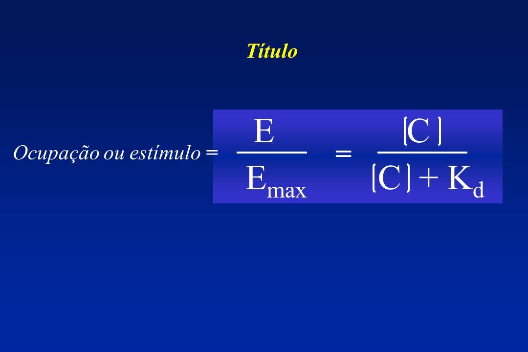 Título E C = Ocupação ou estímulo = Emax C + Kd