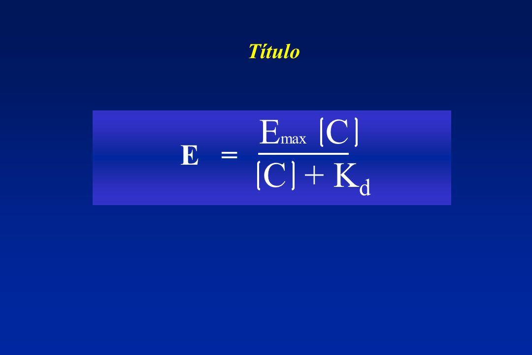 Título Emax C E = C + Kd