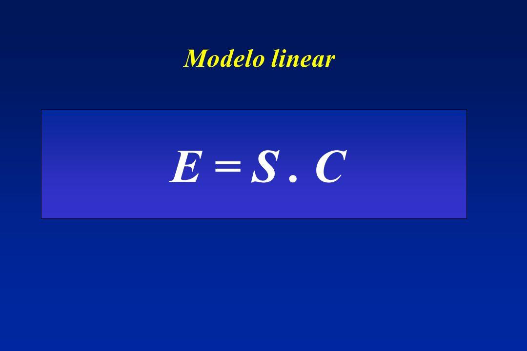 Modelo linear E = S . C