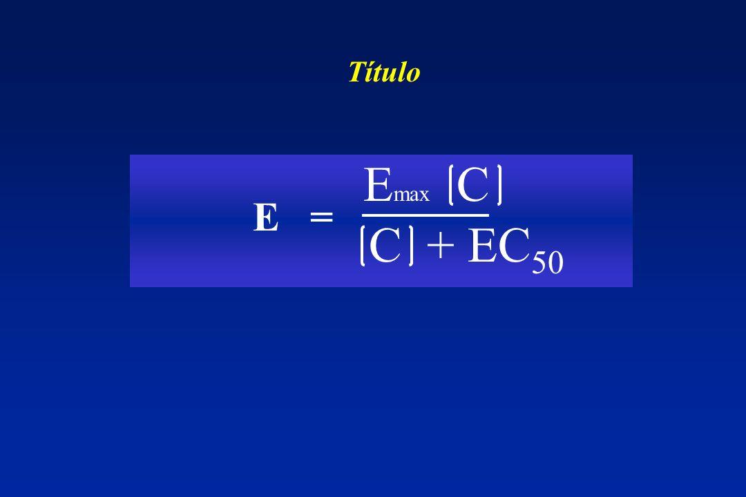 Título Emax C E = C + EC50