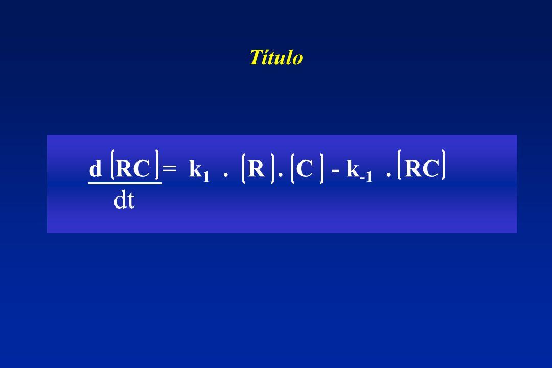 Título d RC = k1 . R . C - k-1 . RC dt