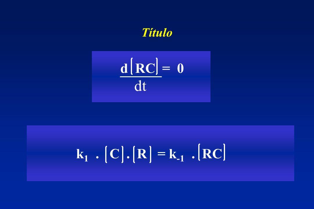 Título d RC = 0 dt k1 . C . R = k-1 . RC