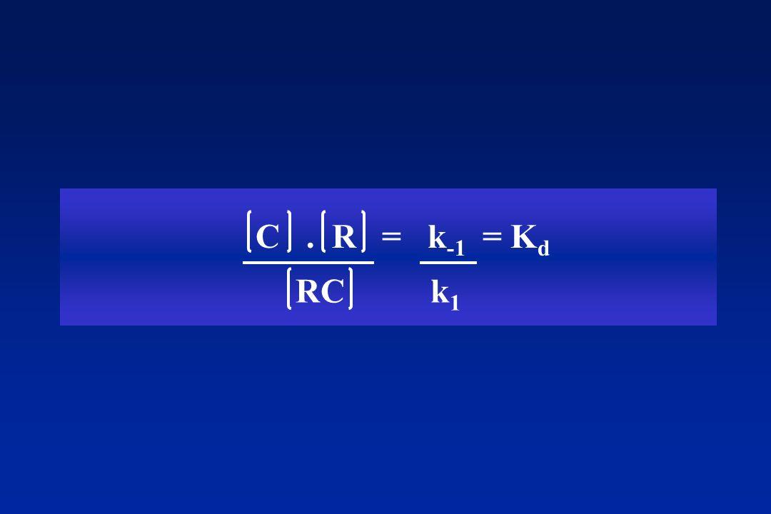 C . R = k-1 = Kd RC k1