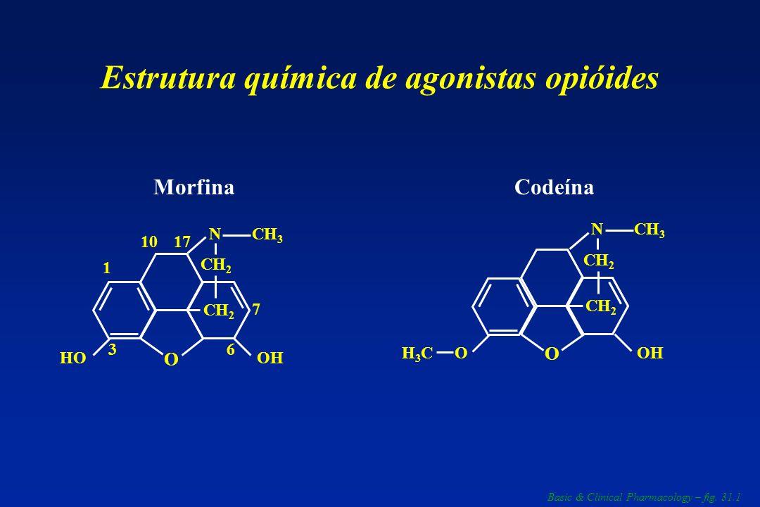 Estrutura química de agonistas opióides
