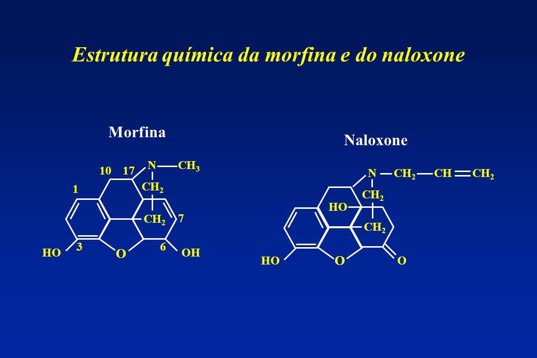 Estrutura química da morfina e do naloxone