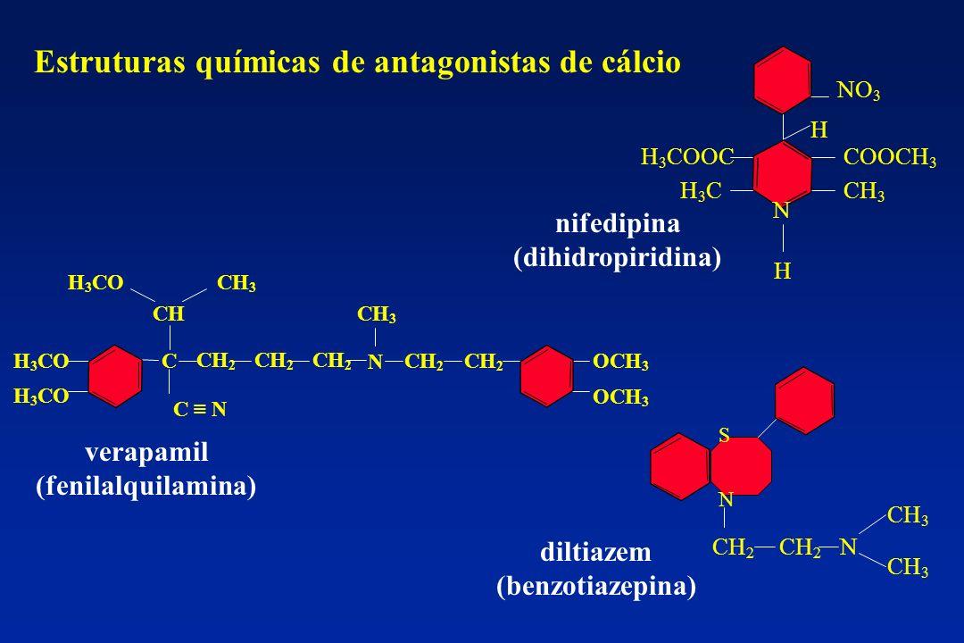 Estruturas químicas de antagonistas de cálcio