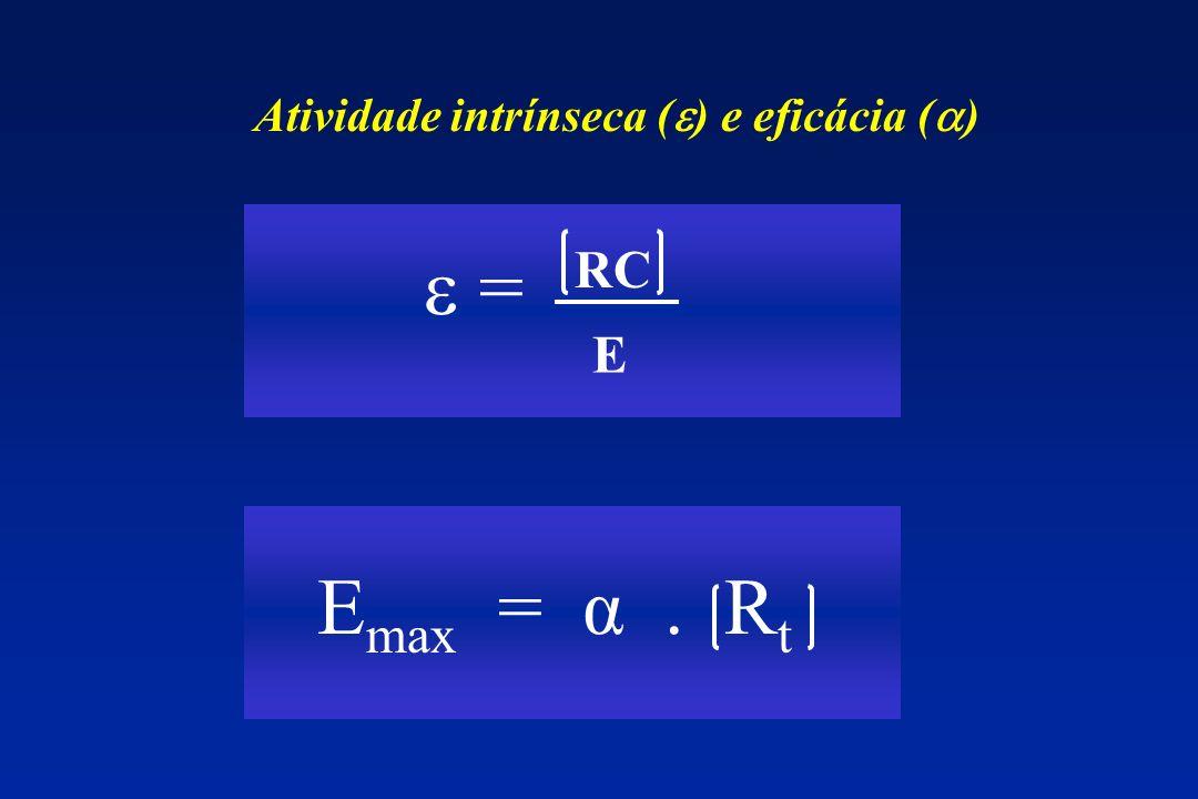 Atividade intrínseca (e) e eficácia (a)