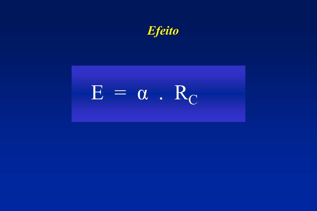 Efeito E = α . RC
