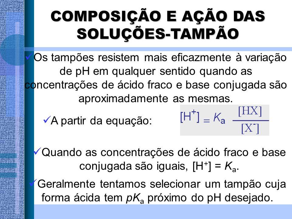 COMPOSIÇÃO E AÇÃO DAS SOLUÇÕES-TAMPÃO