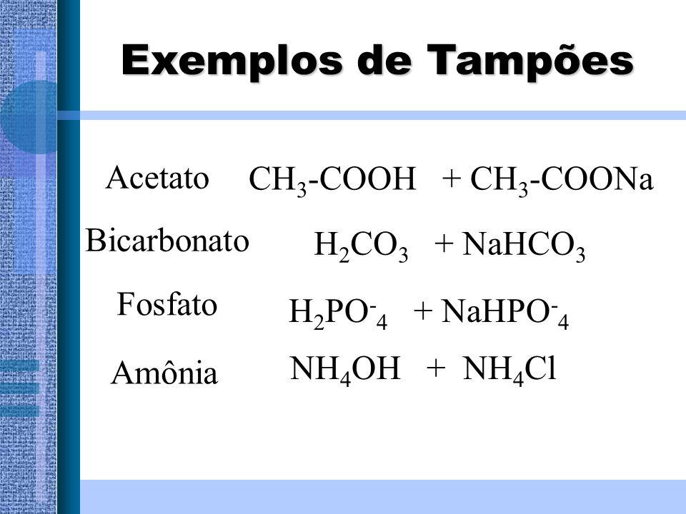 Exemplos de Tampões Acetato CH3-COOH + CH3-COONa Bicarbonato