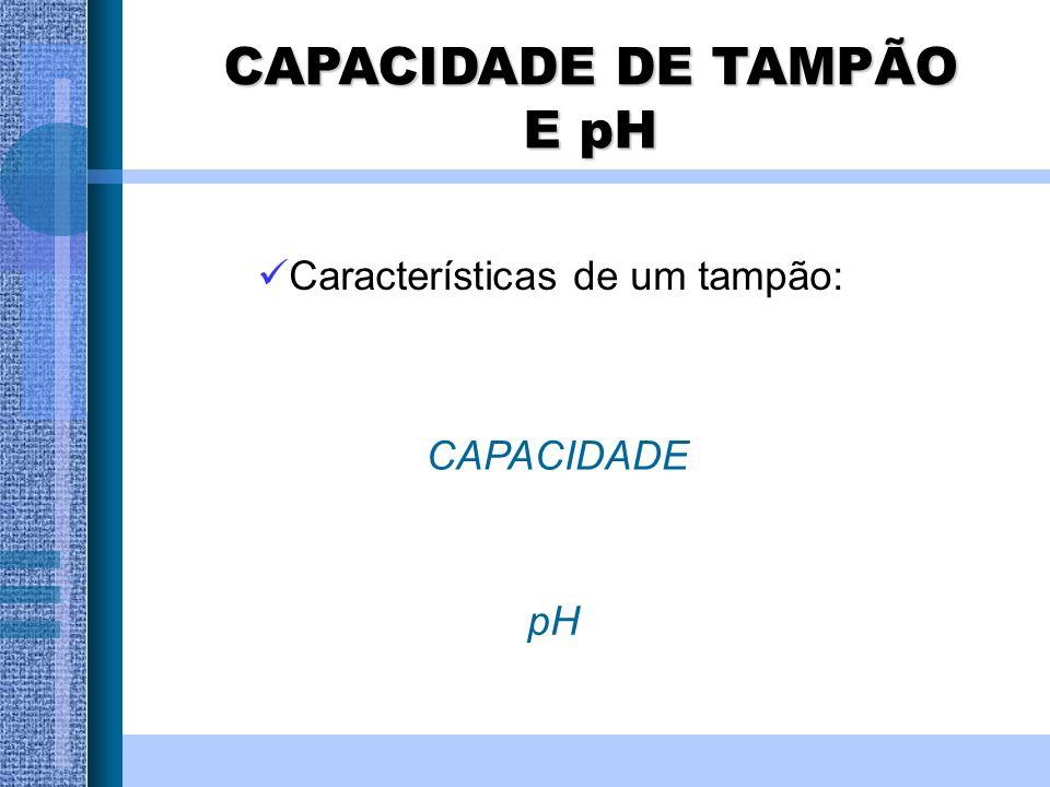 CAPACIDADE DE TAMPÃO E pH