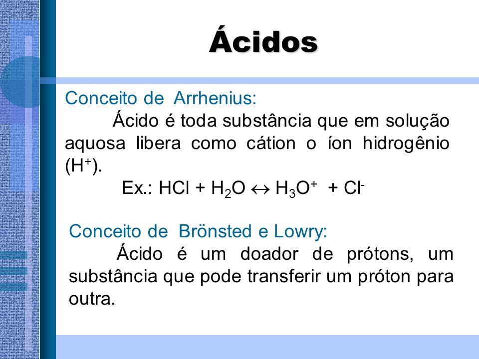 Ácidos Conceito de Arrhenius: