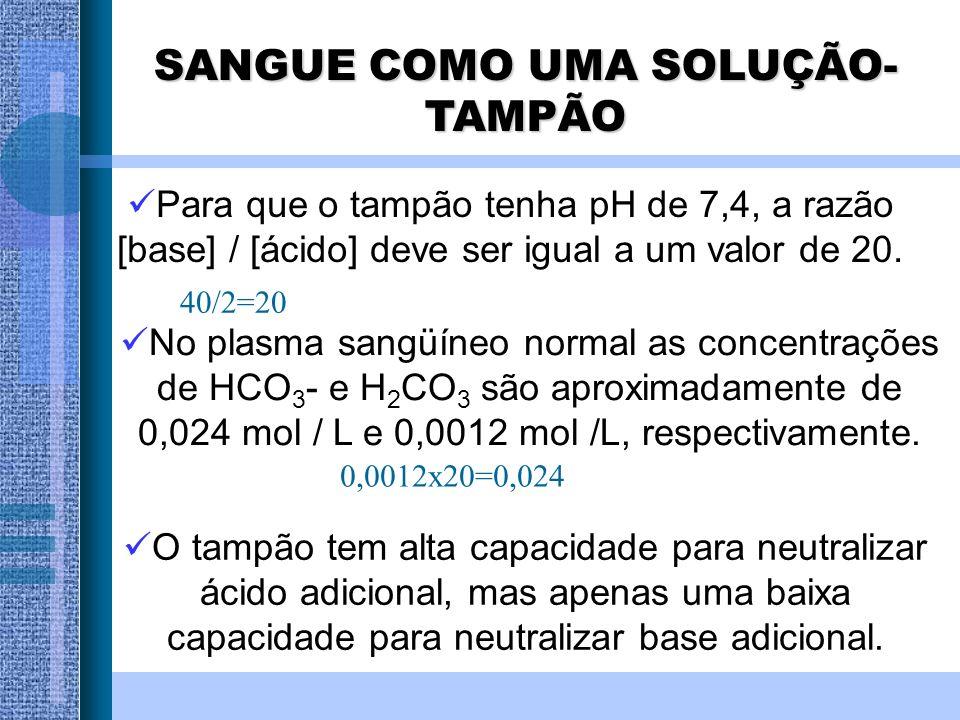 SANGUE COMO UMA SOLUÇÃO-TAMPÃO