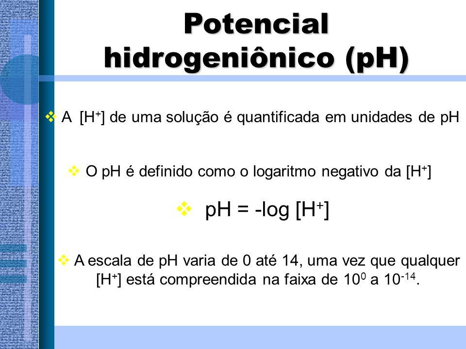 Potencial hidrogeniônico (pH)