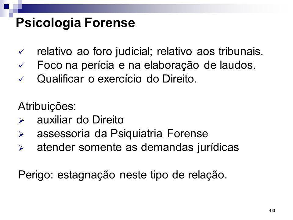 Psicologia Forense relativo ao foro judicial; relativo aos tribunais.