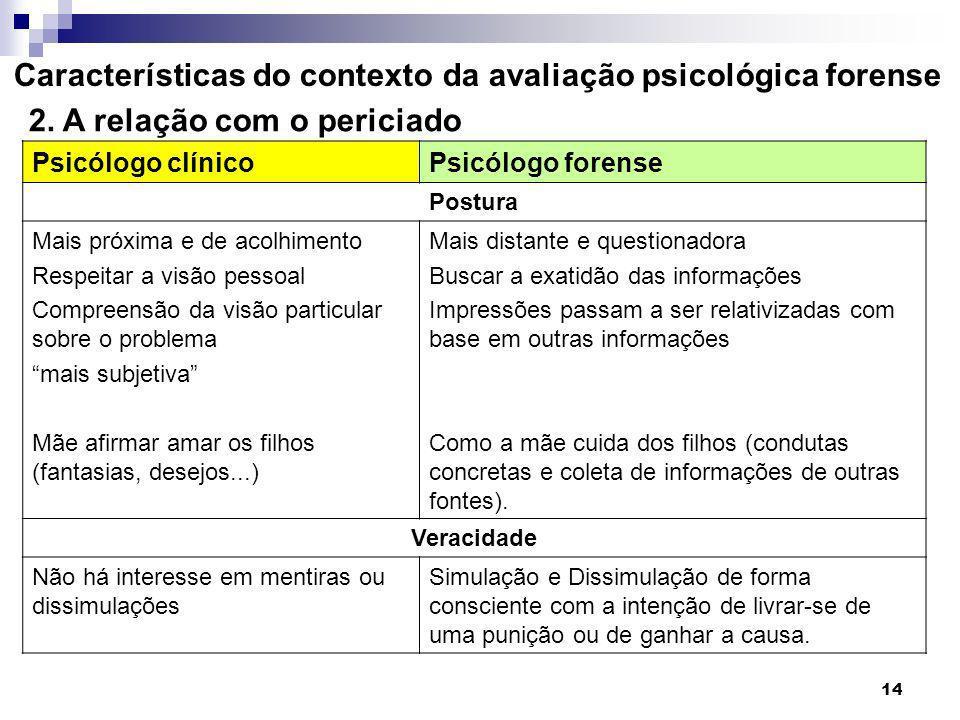 Características do contexto da avaliação psicológica forense