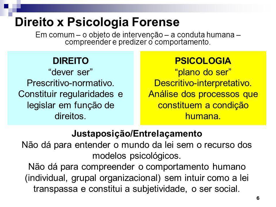 Direito x Psicologia Forense
