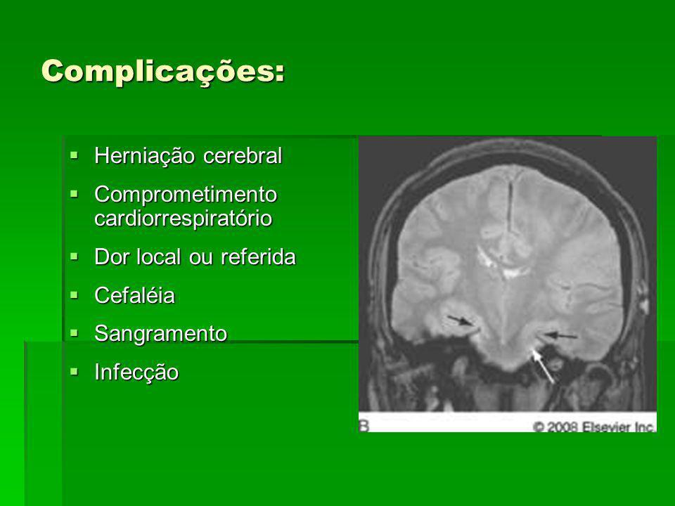 Complicações: ' Herniação cerebral Comprometimento cardiorrespiratório