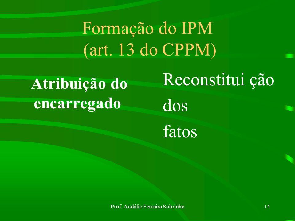 Formação do IPM (art. 13 do CPPM)