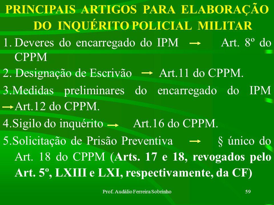 PRINCIPAIS ARTIGOS PARA ELABORAÇÃO DO INQUÉRITO POLICIAL MILITAR