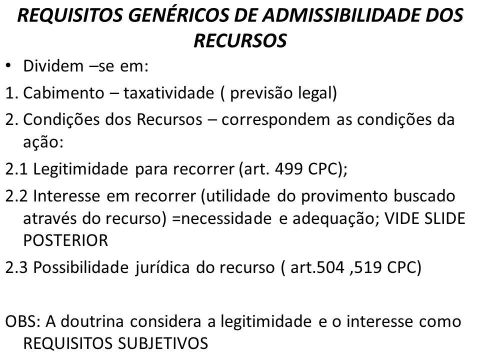 REQUISITOS GENÉRICOS DE ADMISSIBILIDADE DOS RECURSOS