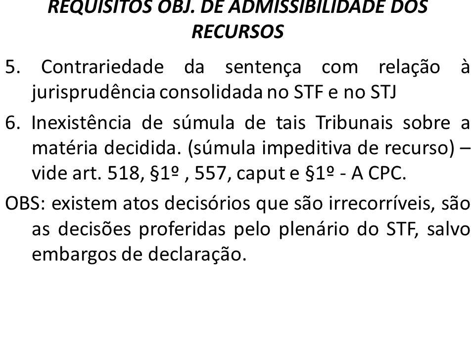 REQUISITOS OBJ. DE ADMISSIBILIDADE DOS RECURSOS