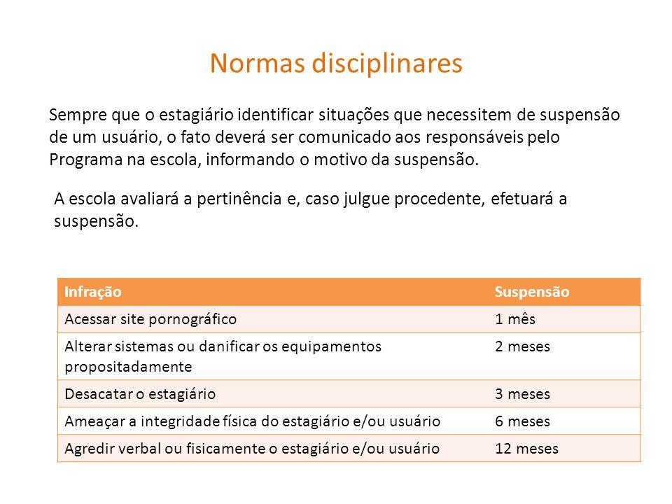 Normas disciplinares