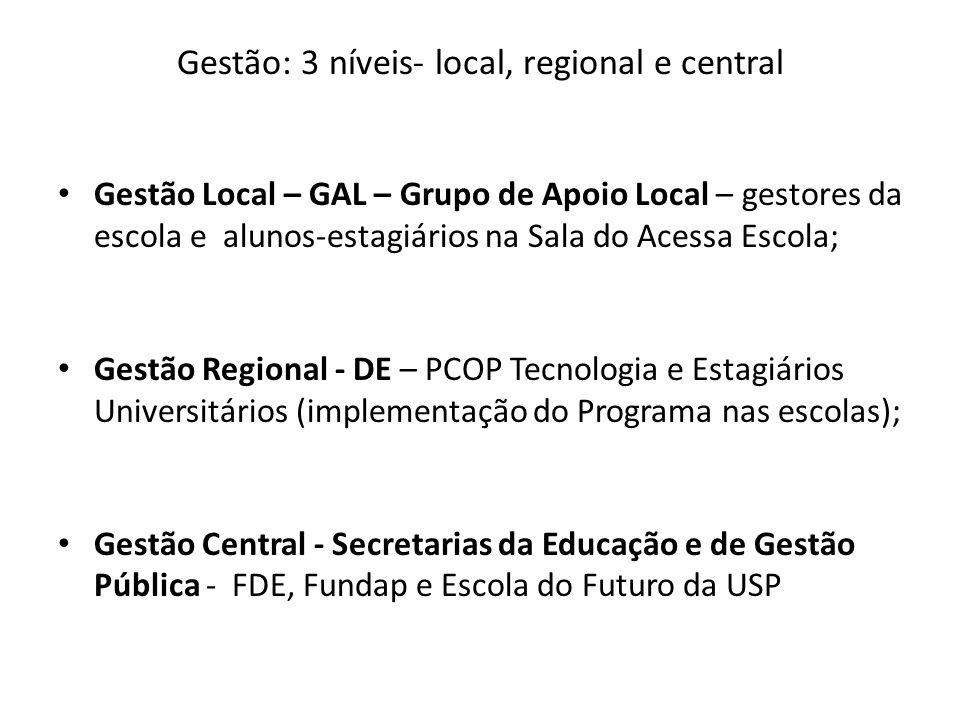 Gestão: 3 níveis- local, regional e central
