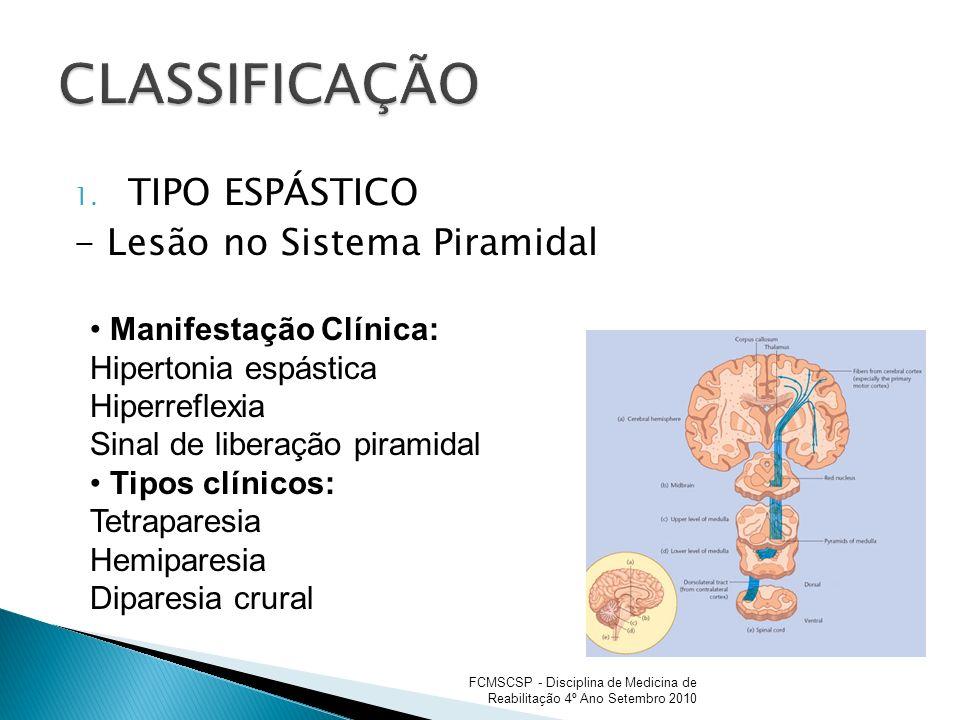 CLASSIFICAÇÃO TIPO ESPÁSTICO - Lesão no Sistema Piramidal