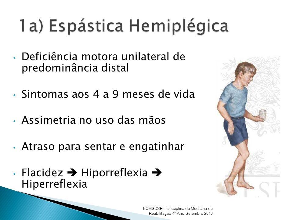 1a) Espástica Hemiplégica