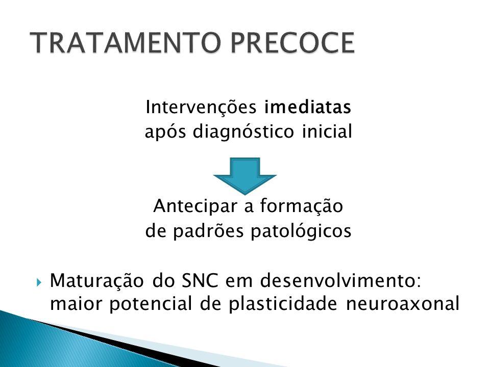 TRATAMENTO PRECOCE Intervenções imediatas. após diagnóstico inicial. Antecipar a formação. de padrões patológicos.
