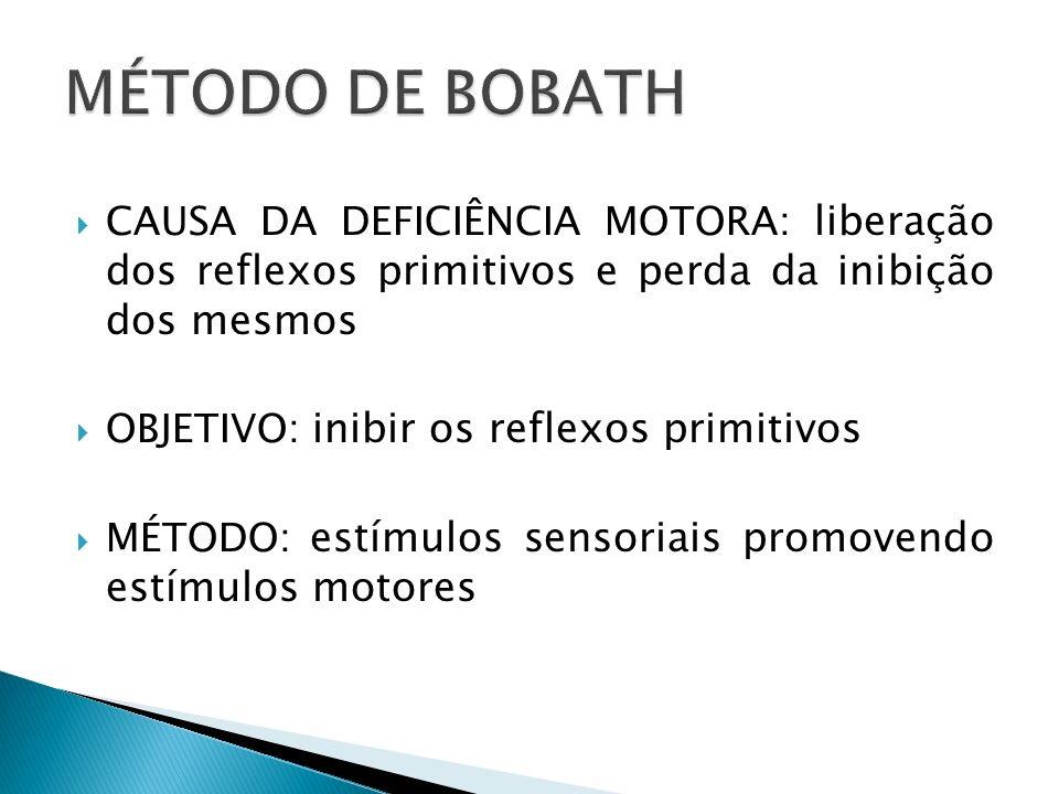 MÉTODO DE BOBATHCAUSA DA DEFICIÊNCIA MOTORA: liberação dos reflexos primitivos e perda da inibição dos mesmos.