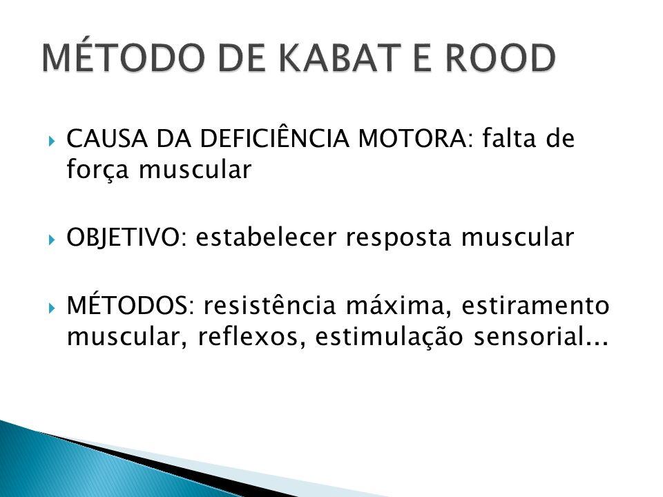 MÉTODO DE KABAT E ROOD CAUSA DA DEFICIÊNCIA MOTORA: falta de força muscular. OBJETIVO: estabelecer resposta muscular.