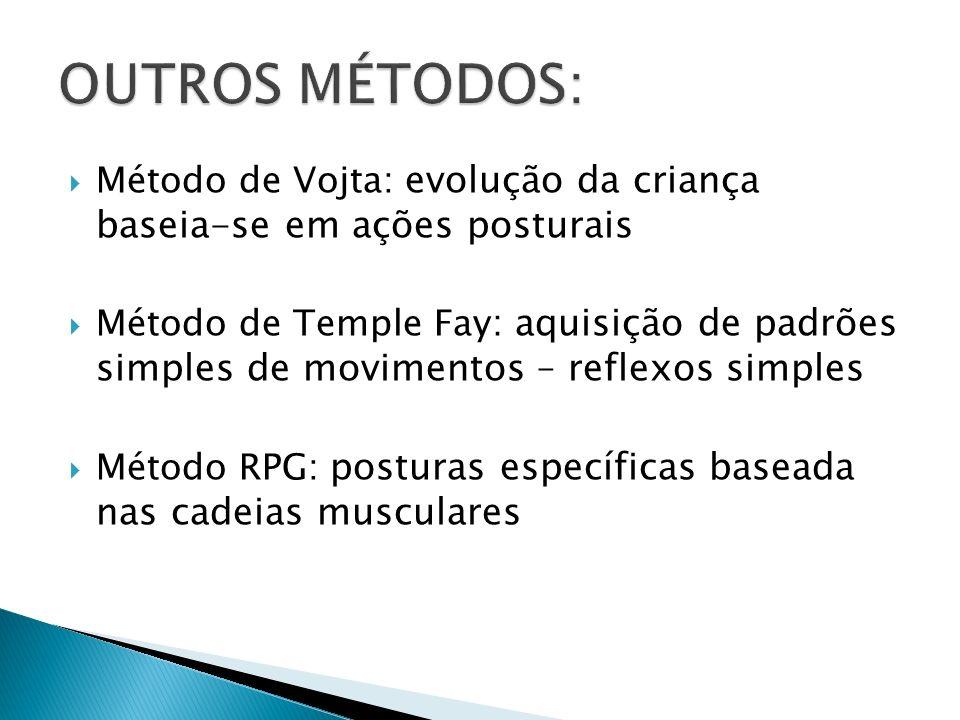 OUTROS MÉTODOS:Método de Vojta: evolução da criança baseia-se em ações posturais.