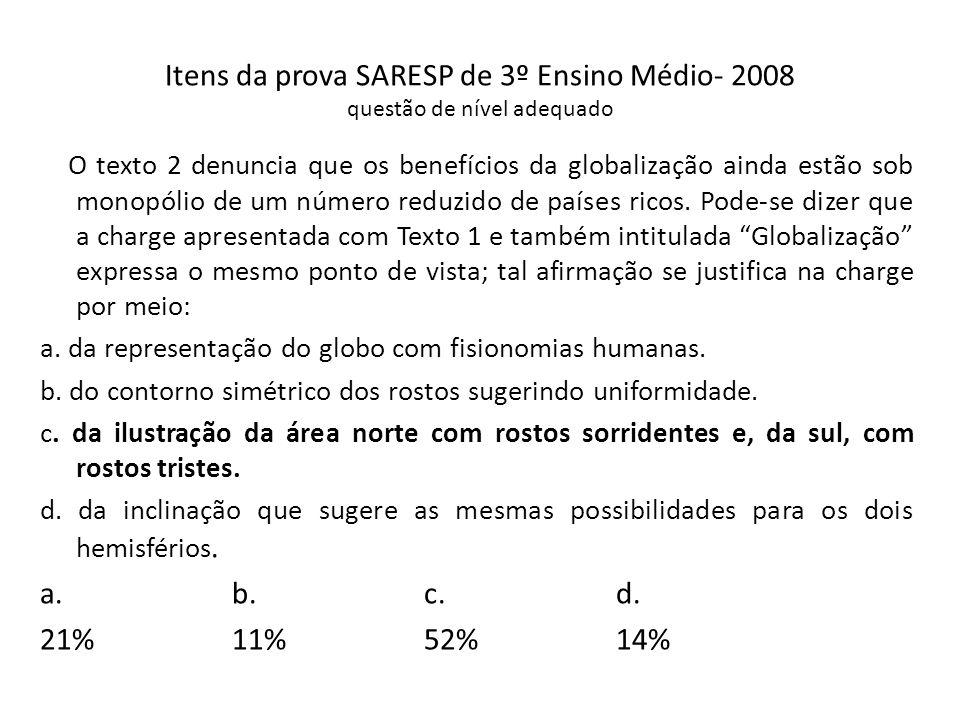 Itens da prova SARESP de 3º Ensino Médio- 2008 questão de nível adequado
