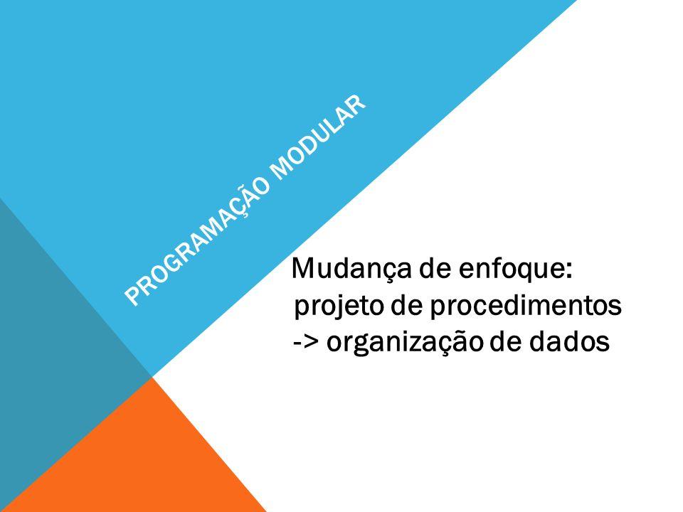 PROGRAMAÇÃO MODULAR Mudança de enfoque: projeto de procedimentos -> organização de dados