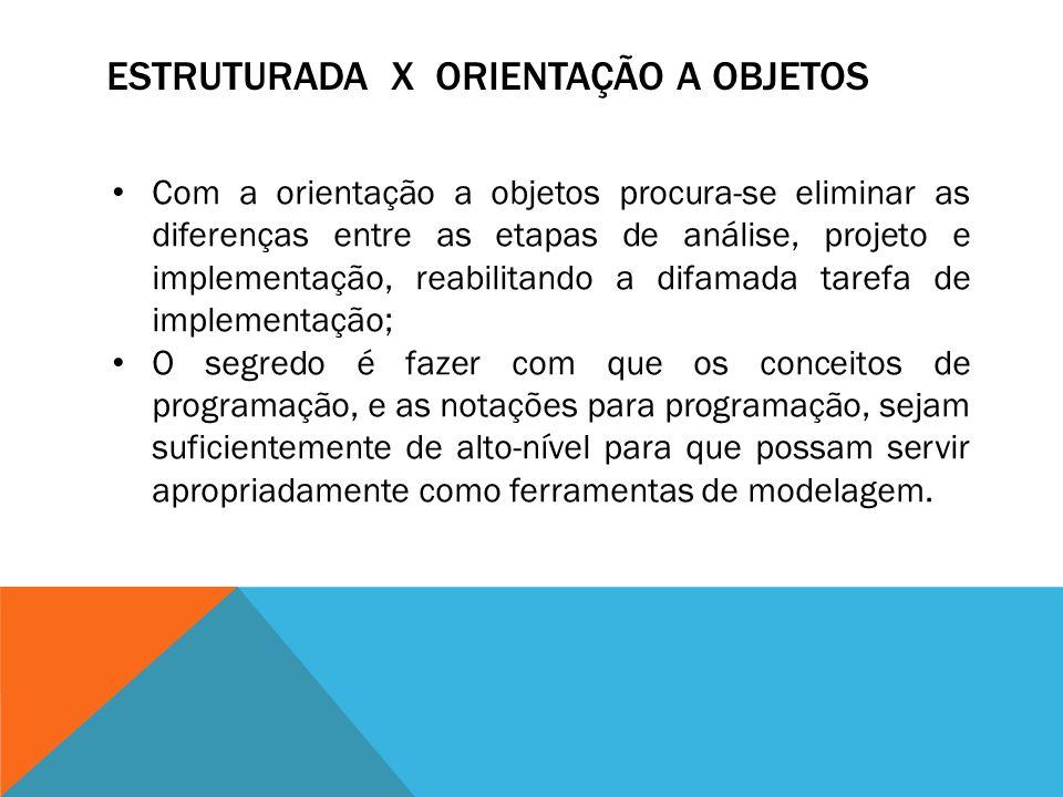 ESTRUTURADA X ORIENTAÇÃO A OBJETOS