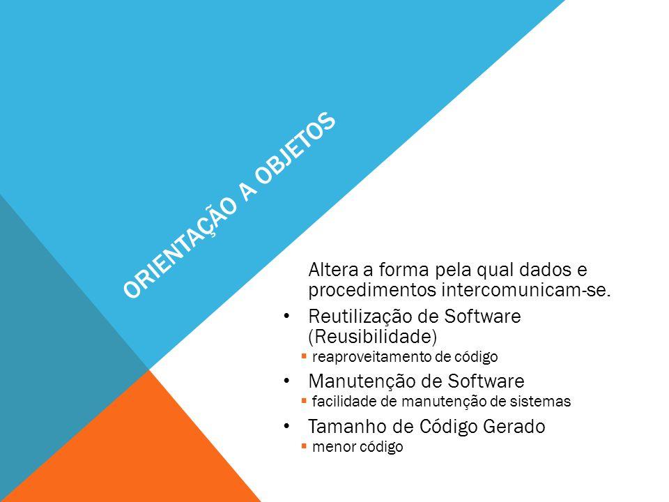 ORIENTAÇÃO A OBJETOS Altera a forma pela qual dados e procedimentos intercomunicam-se. Reutilização de Software (Reusibilidade)