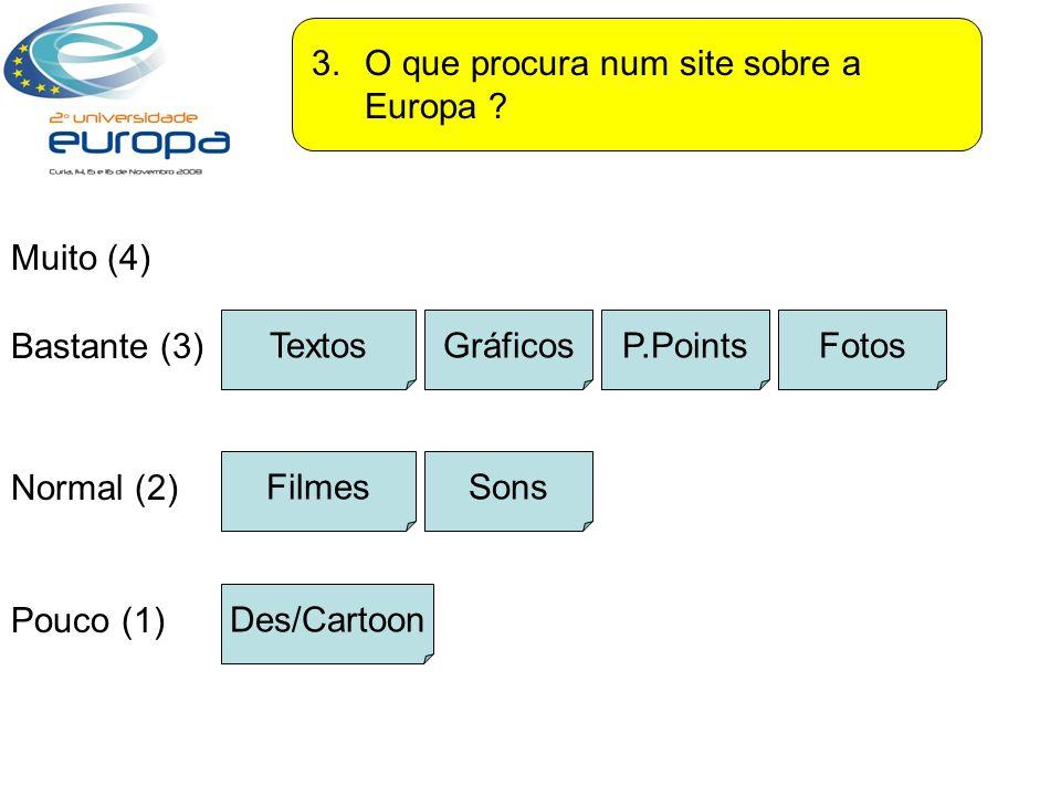 3. O que procura num site sobre a Europa
