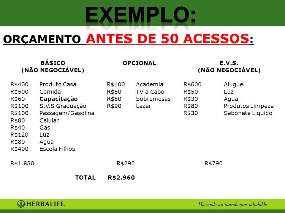 EXemplo: ORÇAMENTO ANTES DE 50 ACESSOS: BÁSICO OPCIONAL E.V.S.