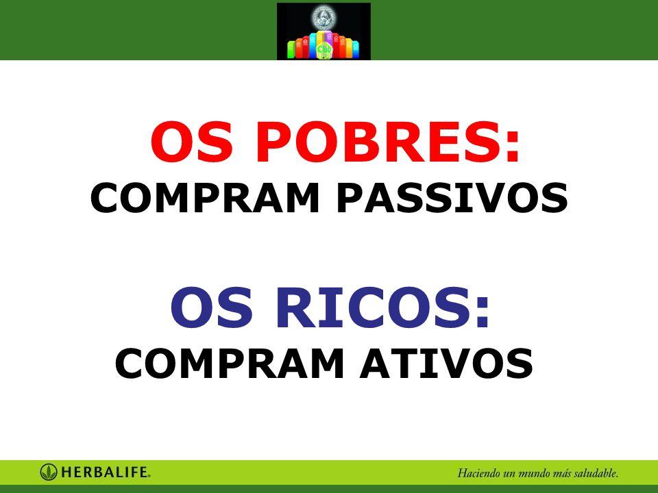 OS POBRES: COMPRAM PASSIVOS OS RICOS: COMPRAM ATIVOS