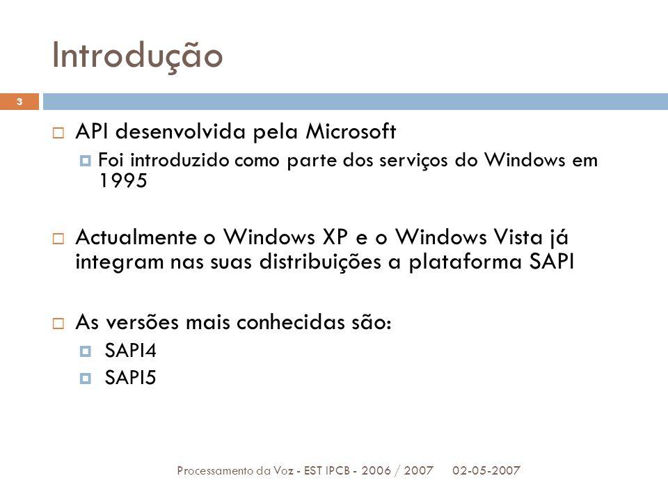 Introdução API desenvolvida pela Microsoft