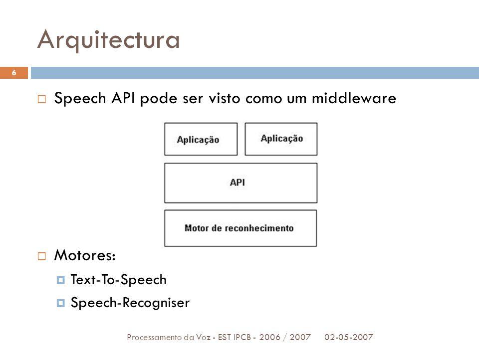 Arquitectura Speech API pode ser visto como um middleware Motores: