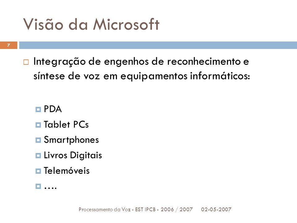 Visão da MicrosoftIntegração de engenhos de reconhecimento e síntese de voz em equipamentos informáticos: