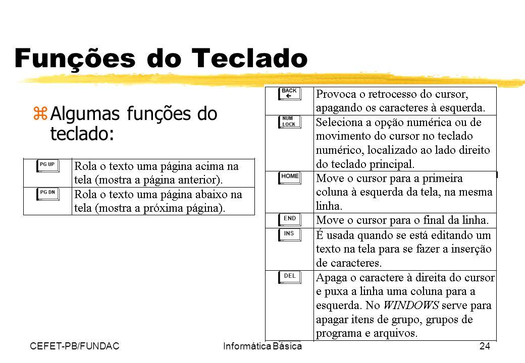 Funções do Teclado Algumas funções do teclado: CEFET-PB/FUNDAC